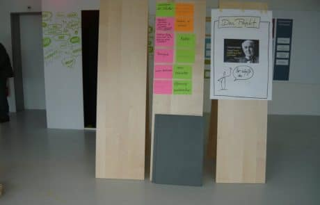 Parcours – Board